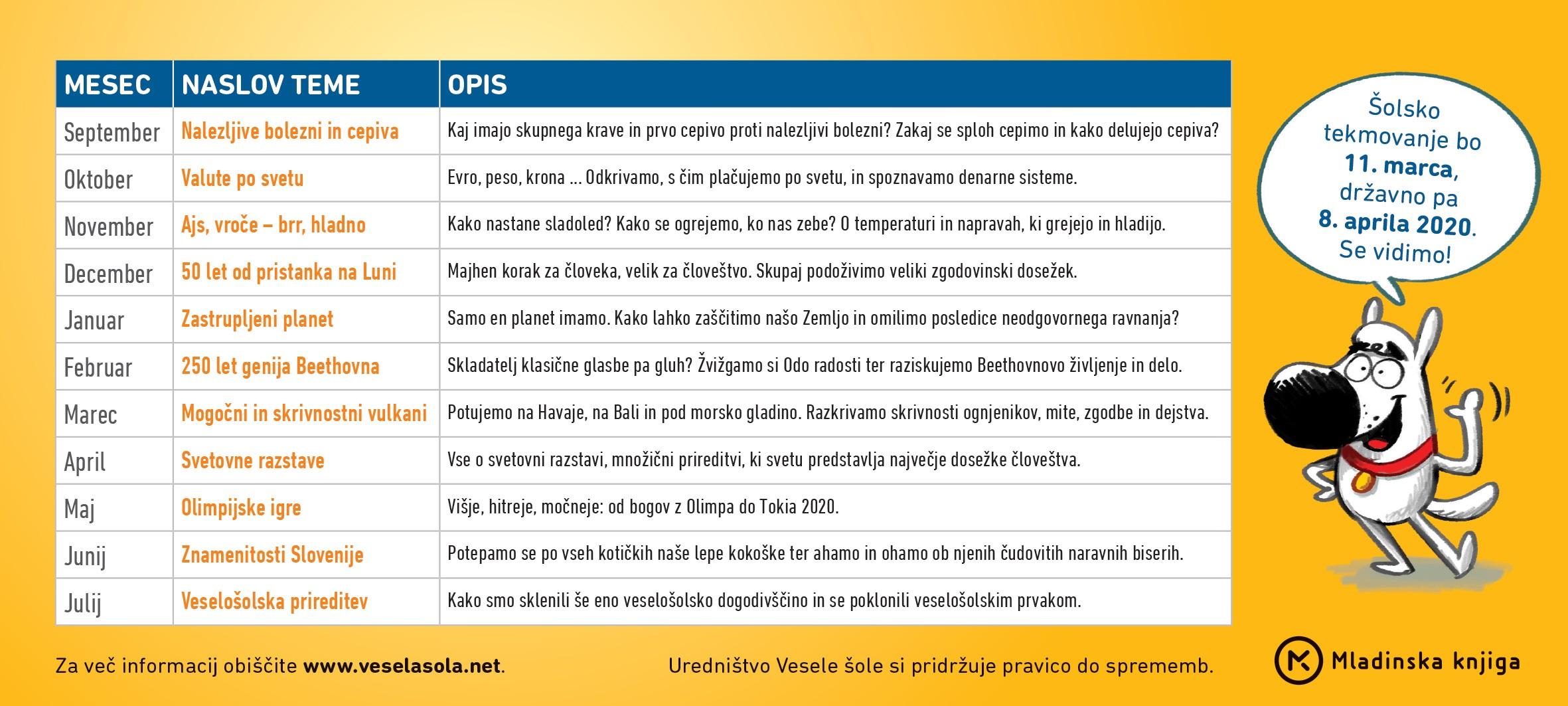 http://www.veselasola.net/wp-content/uploads/2019/09/Kartoncek-VESELA-SOLA-2019-2020-tisk-2.jpg