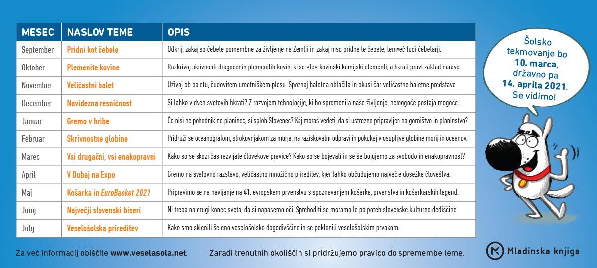 http://www.veselasola.net/wp-content/uploads/2020/07/Kartoncek-VESELA-SOLA-2020-2021-2.jpg